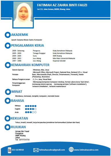 Template Resume Dalam Bahasa Melayu Backup Gambar